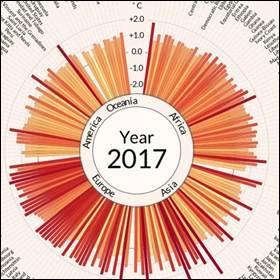 Il video mostra che le temperature di oltre 100 paesi stanno salendo sempre più in alto a causa del riscaldamento globale